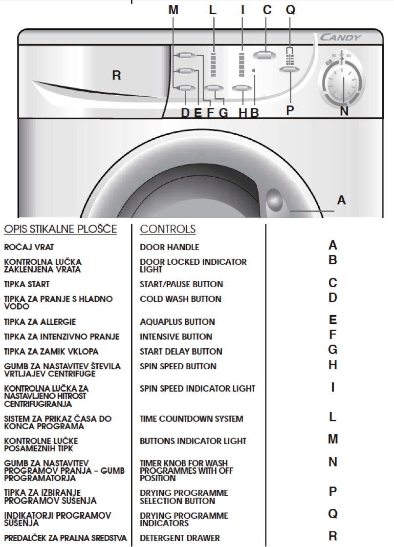 house information maison deux coeurs rh deux coeurs co uk candy aqua 1300 washing machine user manual candy washing machine user manual